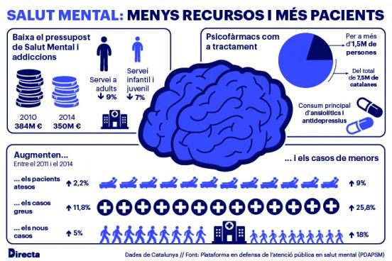 infografia_salut_mental_final